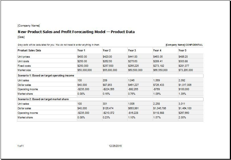 New Product Sales and Profit Forecasting Model Template | Excel ...