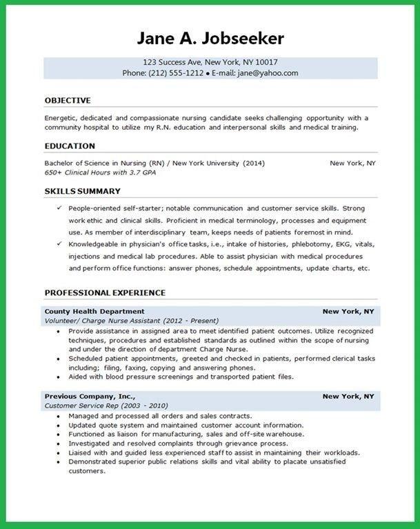 Nursing Student Resume Objective Sample - Ecordura.com
