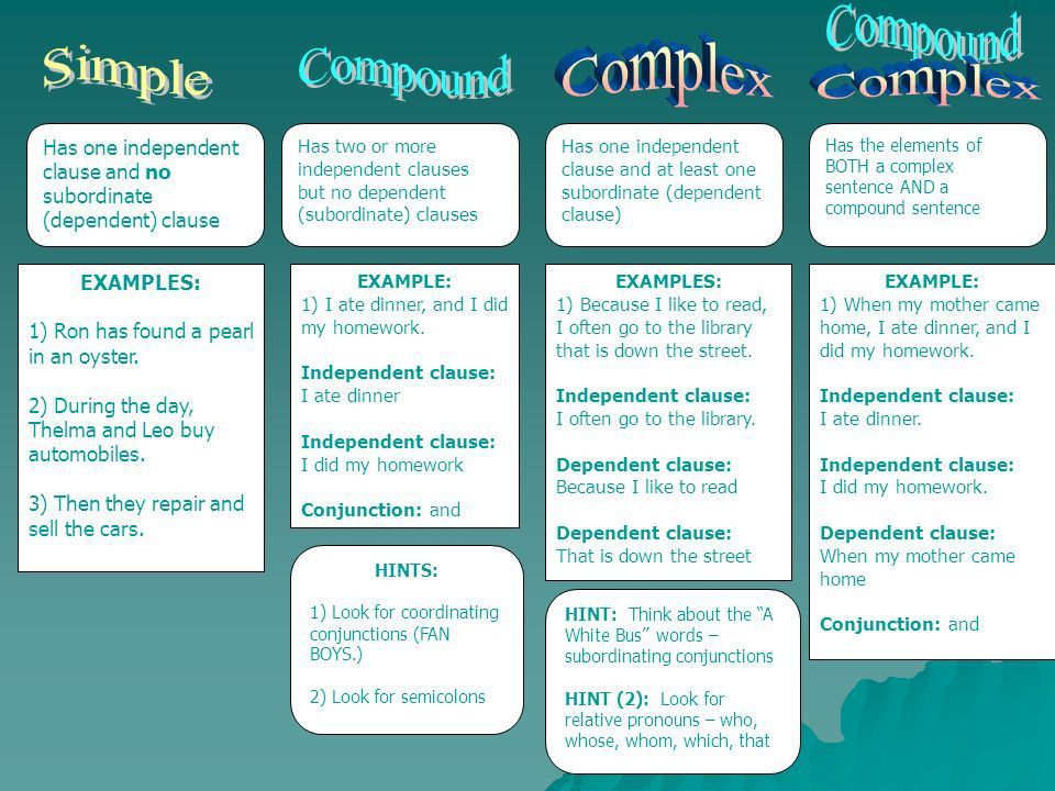 EQ: How do I identify simple, compound, complex, and compound ...