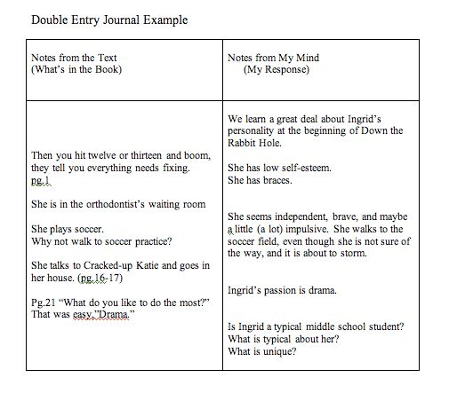 double entry journals examples | Teaching | Pinterest | Double ...