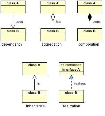 UML Class diagram Example - School Management System Class Diagram ...
