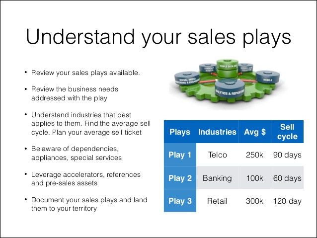 How to plan your sales territory