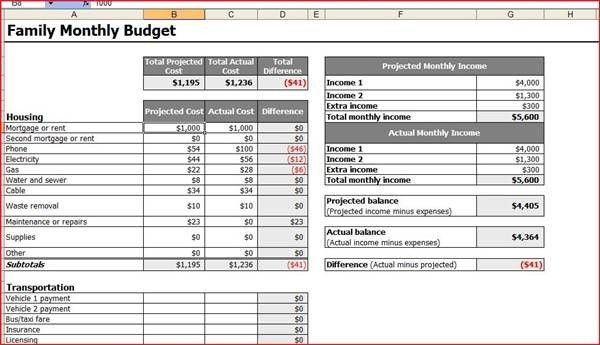 Family Budget Worksheet. 11+ Budget Sheet Templates – Free Sample ...