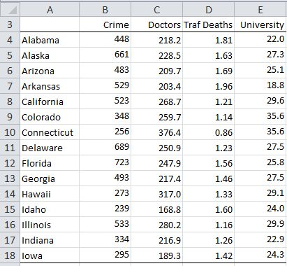 Multiple Correlation - Advanced | Real Statistics Using Excel