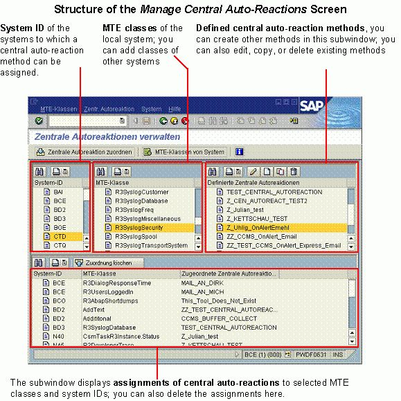 SAP Library - Configuring the Monitoring Architecture