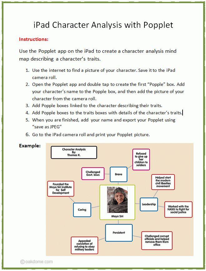 iPad - Technology Integration - Character Analysis Mind Map | K-5 ...