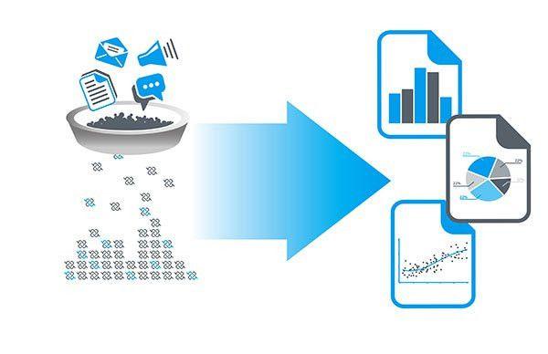 Lead Qualification Service | Sales Lead Qualification | Lead Response