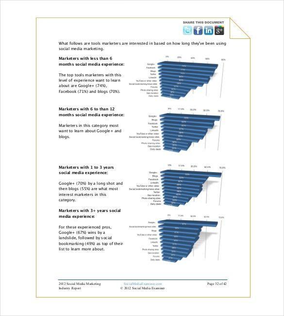 10+ Social Media Report Templates – Free Sample, Example, Format ...