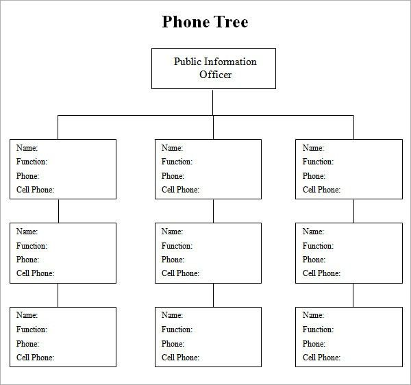 Phone Tree - 4+ Free PDF , Doc Download