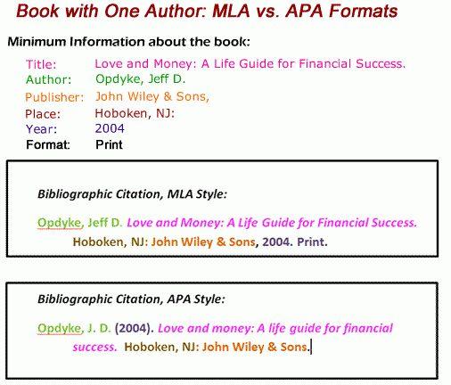 Citation Essentials Lesson 21