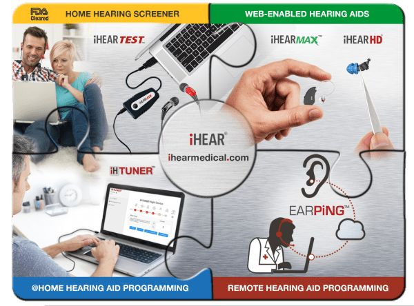 iHear Medical Completes $4.1 Million Financing to Bring Affordable ...