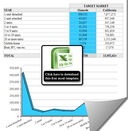 Real Estate Market Analysis Template Excel - Project Management ...