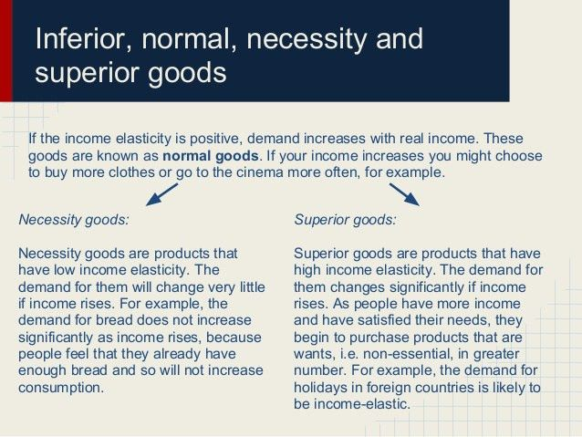 Elasticity - Economics HL