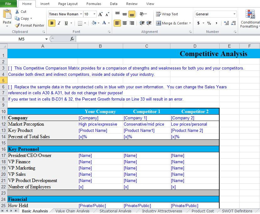 Product Competitive Analysis Template. competitive analysis of it ...