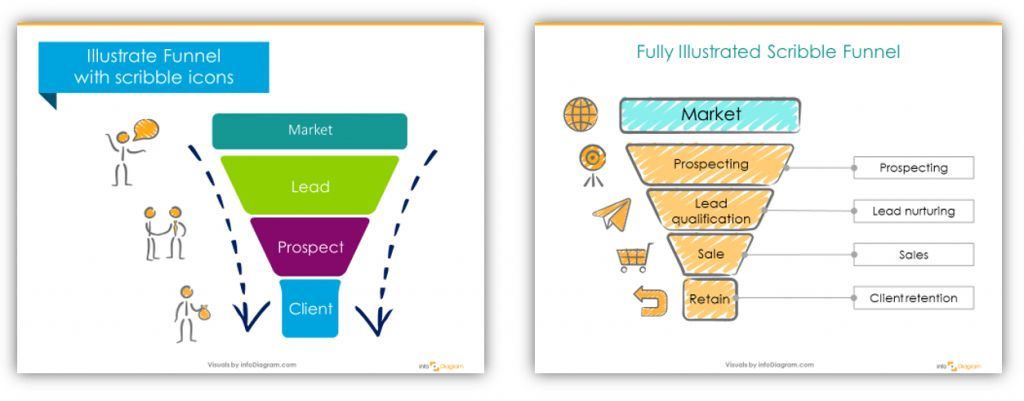 Sales Funnel Graphics Are a Shortcut to Presentation Engagement ...
