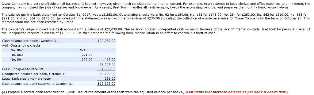 Prepare A Correct Bank Reconciliation. (Deduct The... | Chegg.com