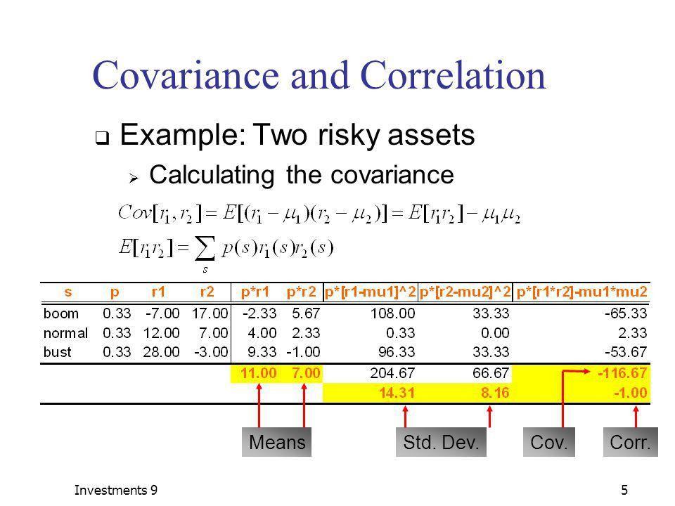 Efficient Diversification I Covariance and Portfolio Risk Mean ...