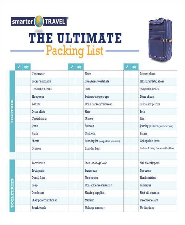 11+ Packing List Sample - Examples in Word, PDF