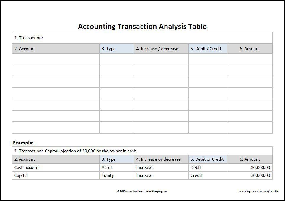 Balance Sheet Analysis Template - Contegri.com