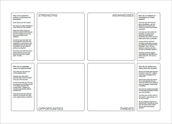 Business Summary Template : Selimtd