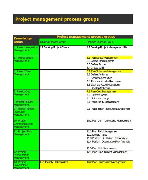 Excel Project Template - 11+ Free Excel Documents Download | Free ...