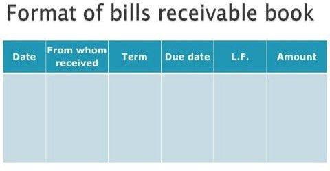 Bills Receivable Book - QS Study