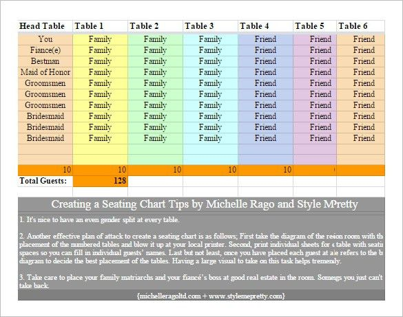 Chart Template – 41+ Free Printable Word, Excel, PDF, PPT, Google ...