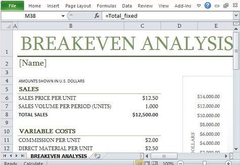 How To Easily Create Breakeven Analysis in Excel | Excel Templates ...