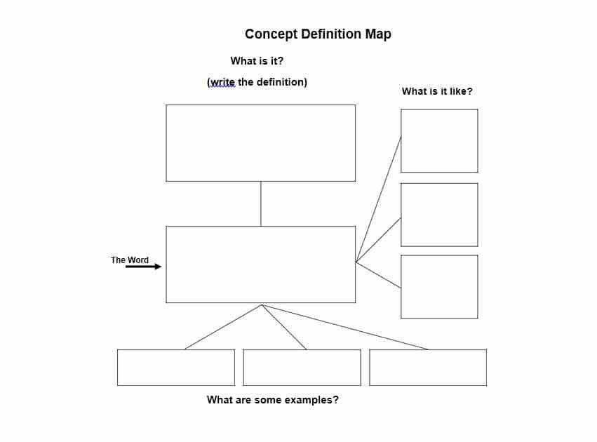 Free Concept Map Template - Corpedo.com