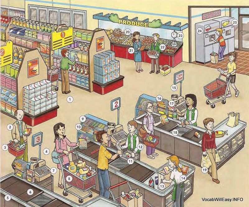 SUPERMARKET - Dictionary for Kids