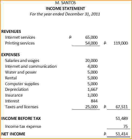 Sample Income Statement Example. Non Profit Income Statement ...