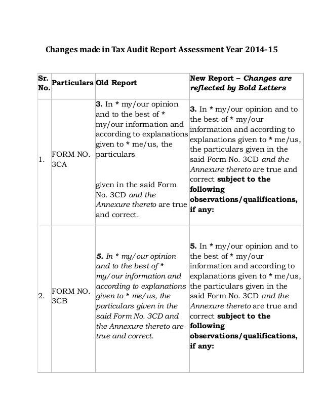 Latest changes in tax audit report for assessment year 2014-15