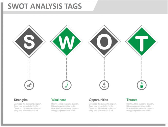 Creative SWOT Analysis template | foda | Pinterest | Swot analysis ...