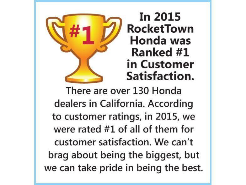 RocketTown Honda - Lompoc, CA | Cars.com