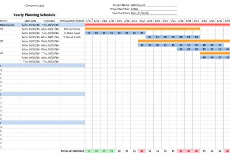 Construction Project Schedule Template | Excel