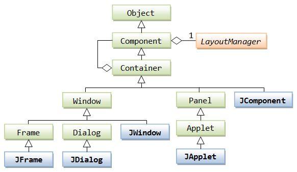 Joptionpane showinputdialog java example calendar - volgogradtut.ru