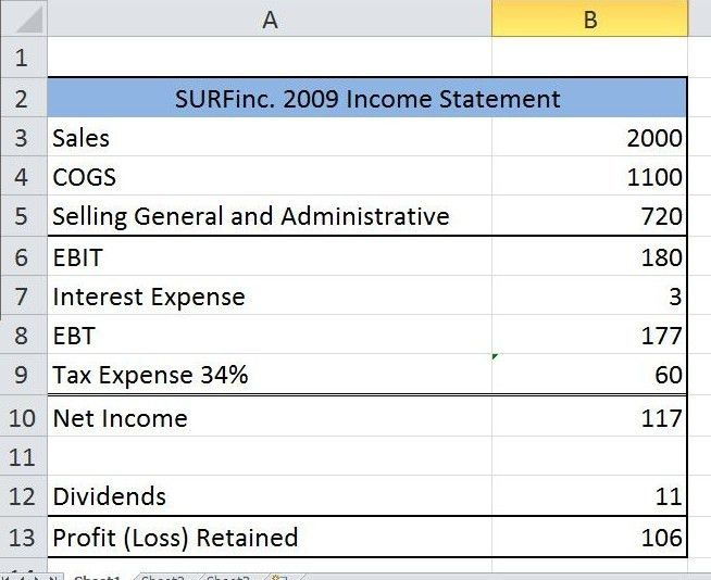 profit and loss statement excel