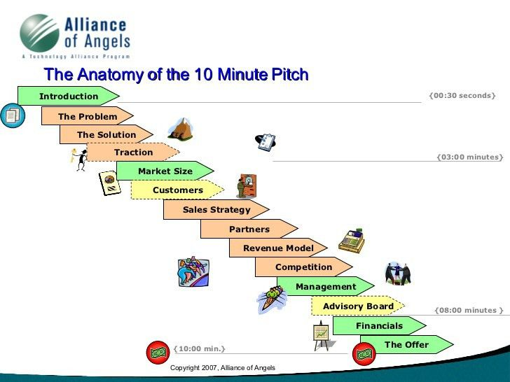 Alliance of Angel's Pitch Deck Template