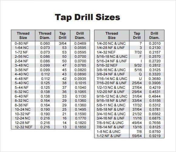 Sample Tap Drill Chart - 8+ Example, Format