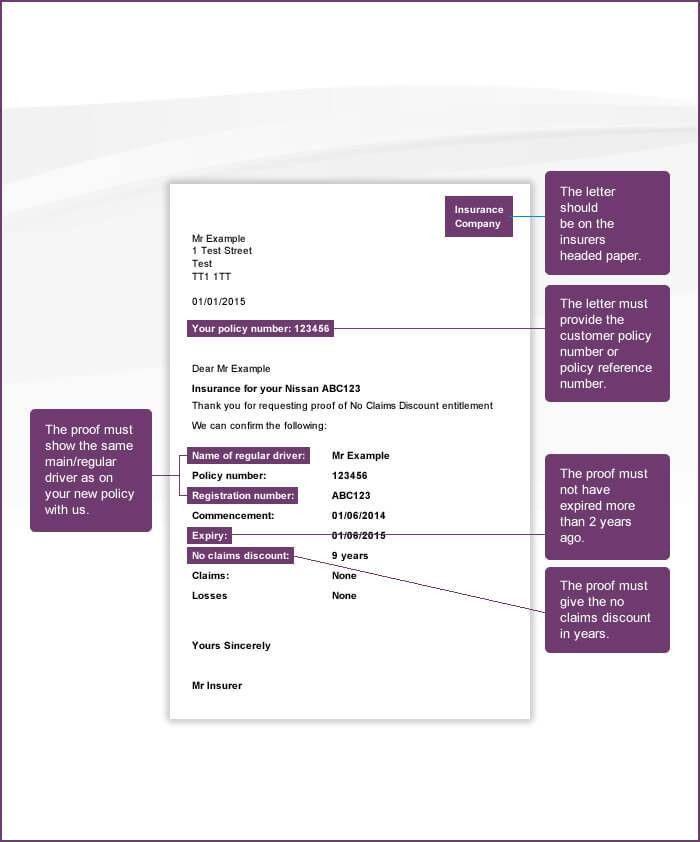 Zenith Insurance | Car Insurance - FAQs
