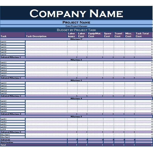 Templates For Excel. 15 project management templates for excel ...