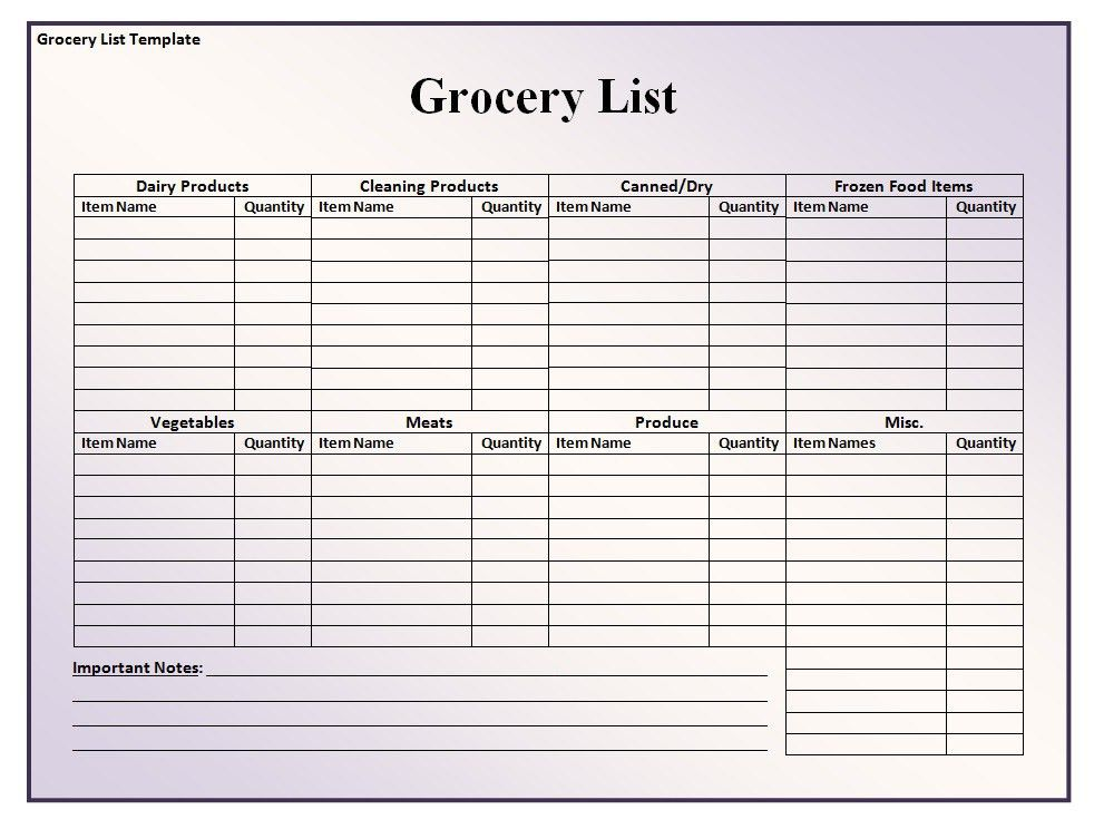 A Beautiful Grocery List — THE FLANNEL AXE