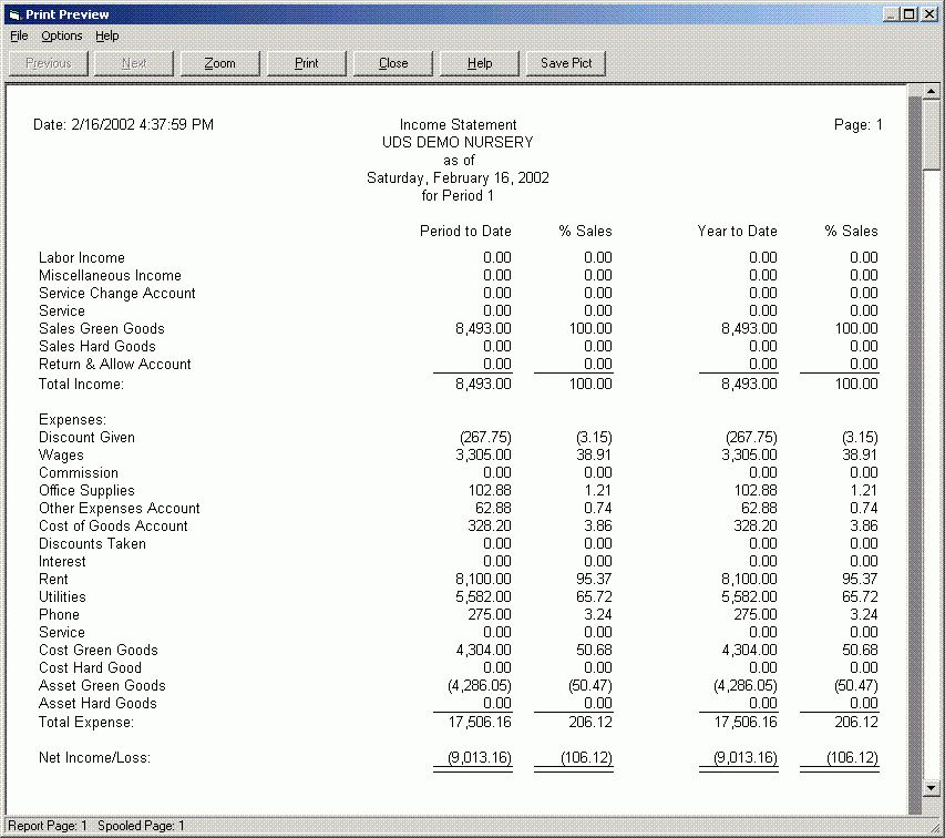 Income Statement Formatting