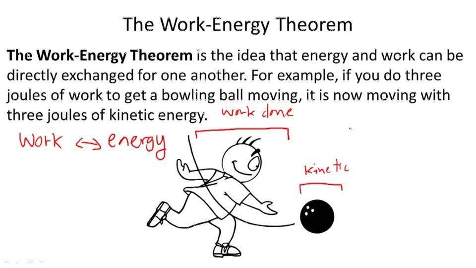 Work ( Video ) | Physics | CK-12 Foundation