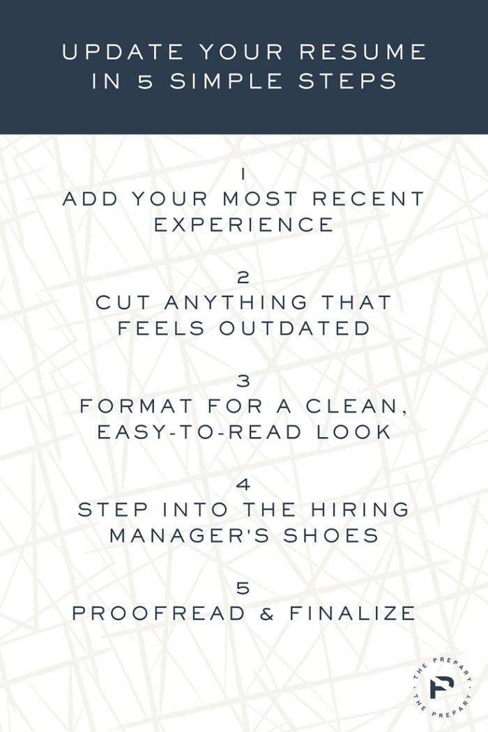 Download How To Update A Resume | haadyaooverbayresort.com