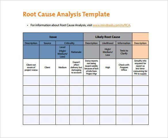 Root Cause Analysis Excel Template | Template Design