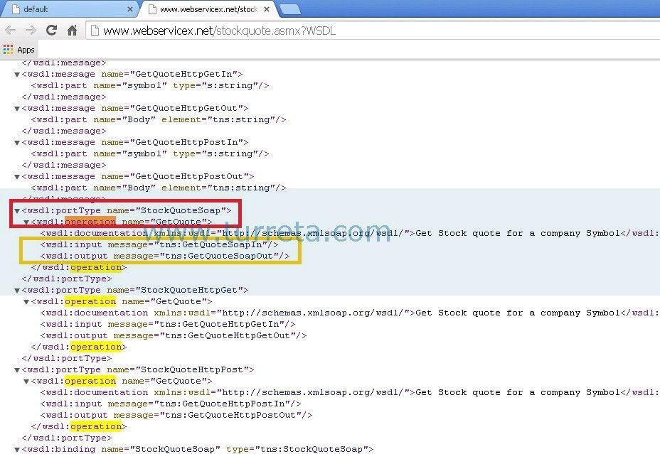 Simple PHP SOAP Client Example - Turreta.com