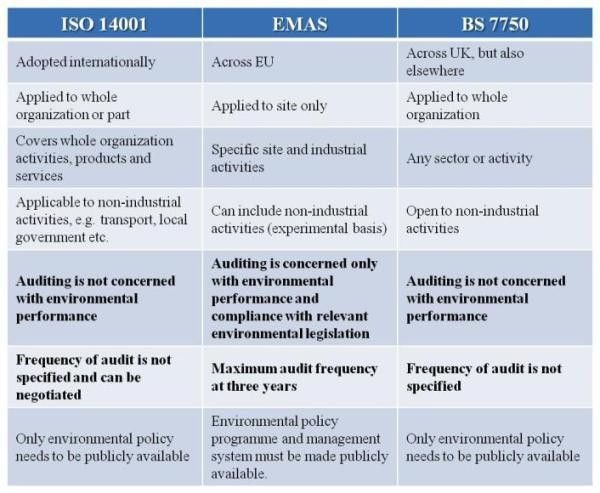 Evaluation and reporting - Capacity Development Package