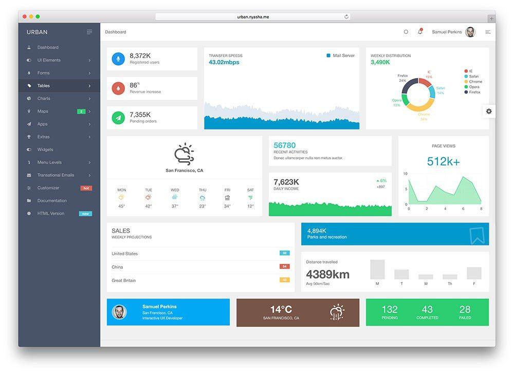 20 Responsive Bootstrap HTML5 Website Templates 2017 - Colorlib