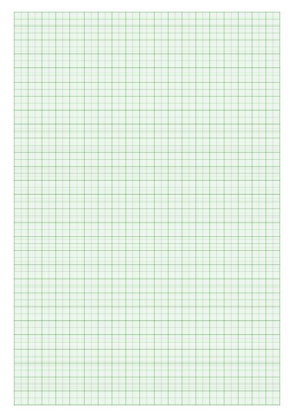 File:Graph paper mm green A4.svg - Wikimedia Commons
